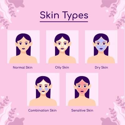 5 skin types